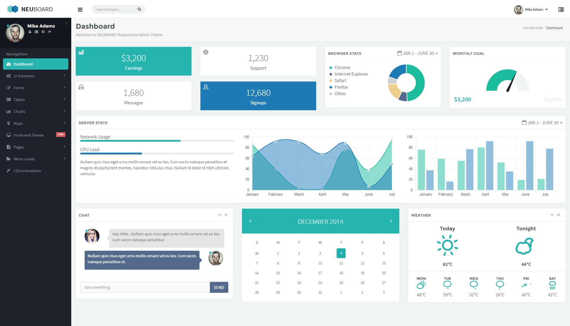 NeuBoard - AngularJS Admin Dashboard by Jason Kendall - Dribbble