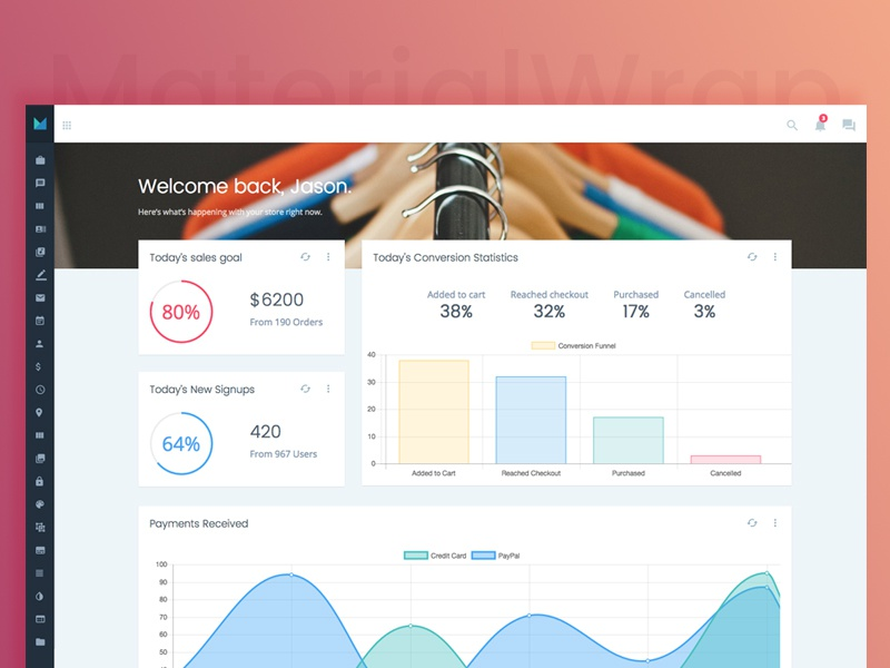 Ecommerce Dashboard user interface material design ux graphs charts ui e-commerce ecommerce dashboard analytics
