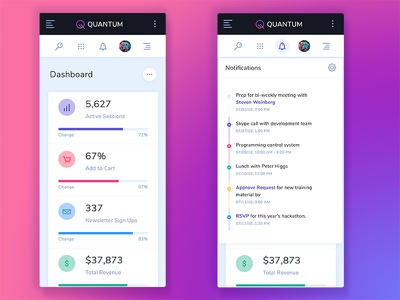 Quantum app user interface ui ios notifications timeline charts graphs mobile