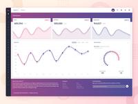 Material Wrap - Dashboard Web App Redesign