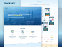 iMoney Group Redesign