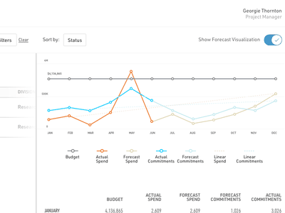 Capital Report Site interface ui search filter project visualization table graph data