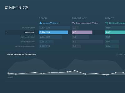 So many bars chartbeat chart data bar metrics