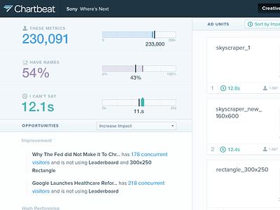 Benchmarks chartbeat benchmark metrics data viz