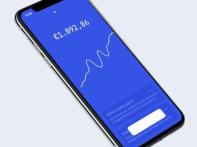 App messaging concept notification center graph blueprint animation gestures investing messaging