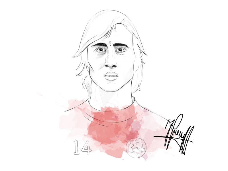 Cruyff dribbble