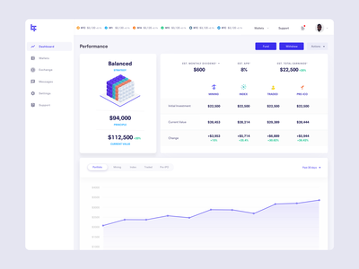 Bit Finance - Cryptocurrency Dashboard 2