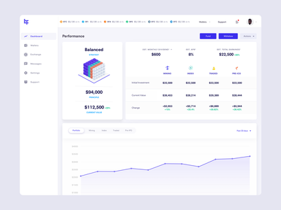 Bit Finance - Cryptocurrency Dashboard 2 clean ios app uiux ui software invest money withdraw fundraising cloud web app android ios bitcoin cryptocurrency exchange wallet charts design system dashboard cryptocurrency