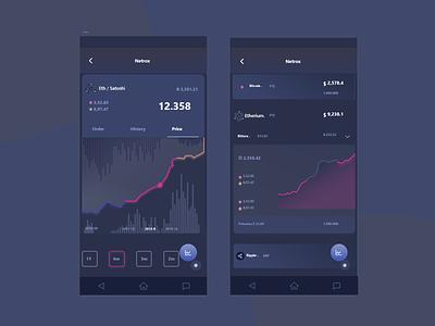 Stock app design app ux ui dribble