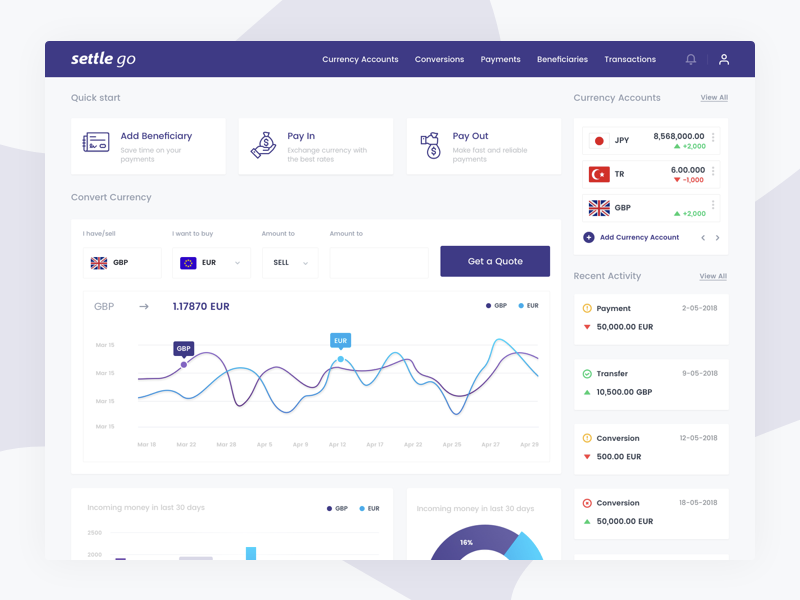 Settlego New Dashboard Design yalçın yalcin settlego currency management cash system product webdesign ux ui payment dashboard
