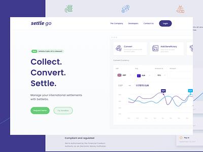 Settlego - Home site responsive redesign modern minimal clean interface layout website homepage design web webdesign ux ui