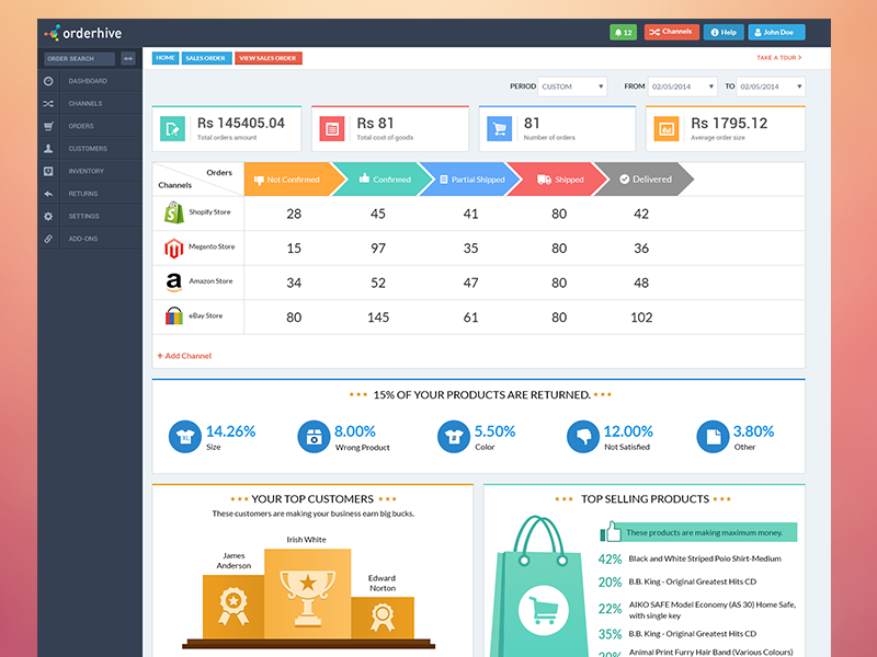 Dashboard Orderhive By Openxcell On Dribbble