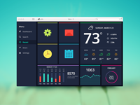 Dashboard - Analytics