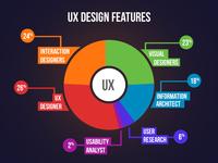 UX Design Features