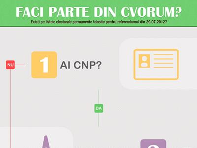 Infographic mini