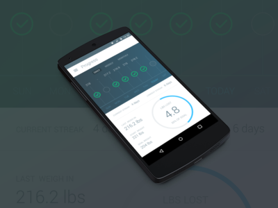 Weight Progress & Streaks android checked graph streaks health omada prevent weight progress
