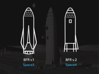 BFR SpaceX 486 cosmos cosmosagency spacetravel exploration moon mars space rocket spacex bfr