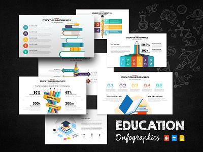 Education PowerPoint Templates presentation design powerpoint presentation designs ppt slides templates presentation slides powerpoint design presentation template keynotes google slides