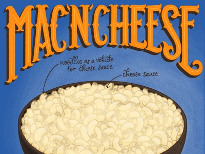 Mac And Cheese Featured Food Lettering Illustration food editorial editorial illustration editorial art recipe illustration recipe type art hand-lettering typography lettering art food illustration lettering handdrawn illustration