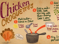 Chicken Croquettes Illustrated Recipe