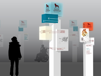 Guidance System guidance system museum communication design public space