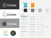 Cortex style guide