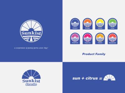 Sunkist - proposal