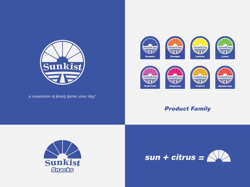 Sunkist - proposal food citrus fruits food branding wordmark logo mark brand development brand identity logo design concept logo designer logo designs brand designer brand design logotype typography branding icon logo