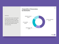 Composition Circle Chart