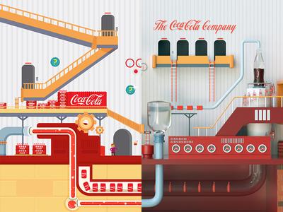 The Coca-Cola Machine: 2D vs 3D