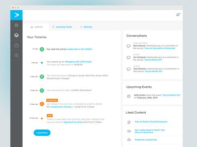 User Dashboard user dashboard dashboard users ui ux continu