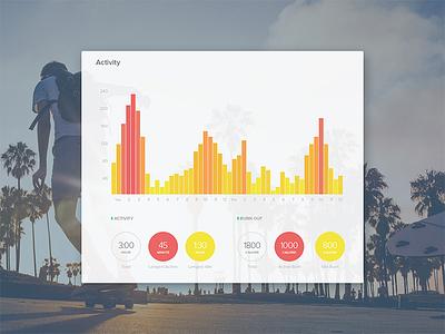 Activity Graph web website ios app chart dashboard wearables medical health activity graph