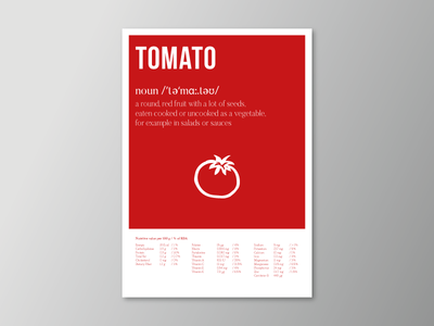 The Tomato - What's in it for me?!