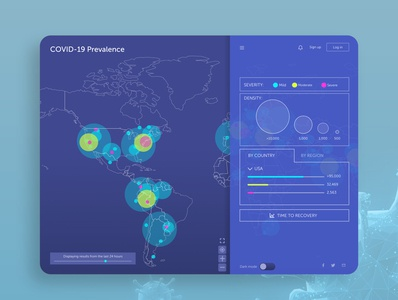 COVID19 Prevalence Global view