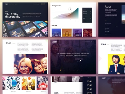 ABBA Overview abba disco album discography player timeline quiz graphs website music band