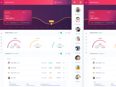Visual Fun - Dashboard in Progress gradients colors fun visual design cryptocurrency crypto finance dashboard product design flat sketch clean interface iphone mobile web app ux ui design