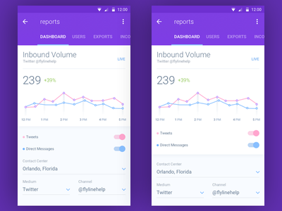 Reports UI  analytics interface product design ux ui design material android visual dashboard