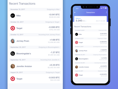 Bitcoin Wallet - Transactions List