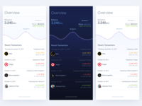 Bitcoin Wallet - Overview