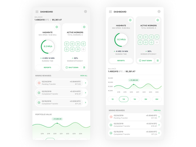 Bitcoin Hashrate Cards V3 btc cryptocurrency crypto finance concept dashboard bitcoin product design ios icon flat sketch clean interface iphone mobile app ux ui design