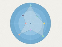Graph-Ics