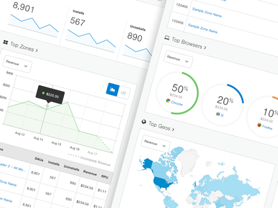 Dashboard Exploration ui concept reporting exploration platform advertising chart graph visualization