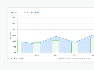 Bar Graph ui widget graph line chart dashboard reporting analytics clean