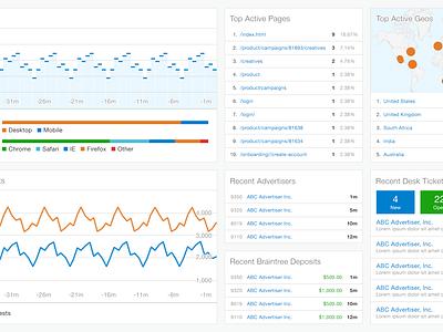 Dashboard ui dashboard analytics data hackathon widget