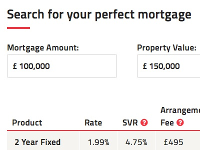 Inputs & Tables mortgage ux ui html calculator range css table form input
