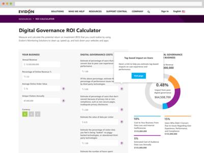 Digital Governance ROI Calculator