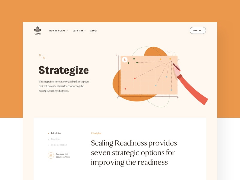 Scaling Readiness Website ui ux science scaling responsive interface innovation illustration design crops