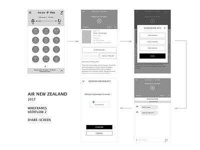 Wireframes Air Zealand - Userflow 2
