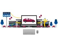 Automotive Dealerships and YouTube