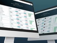 ClosingBell Web App
